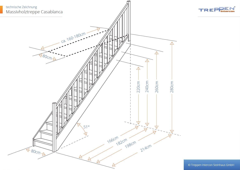 Treppenmaße massivholztreppen treppen intercon attic moodboard