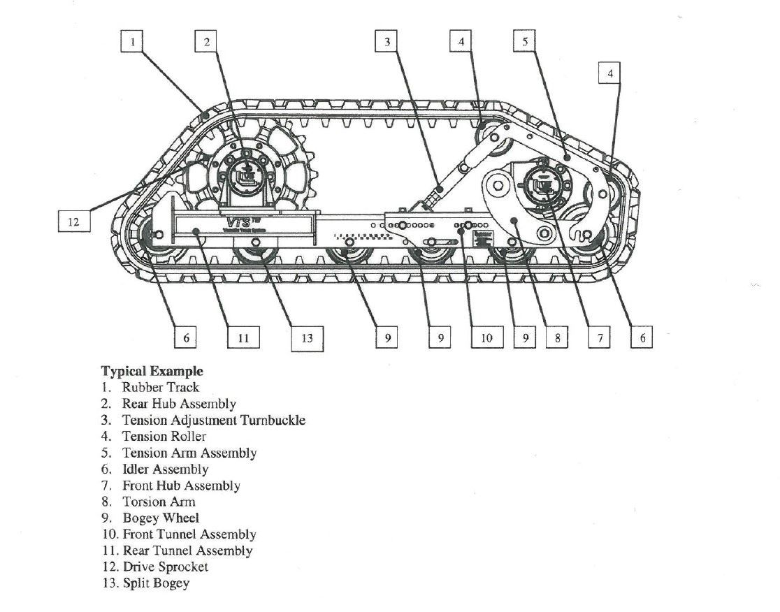 small resolution of image result for track skid steer diagram