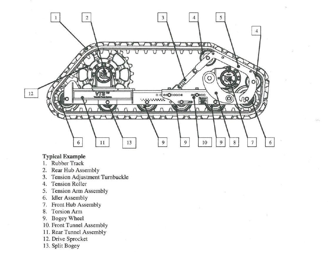 image result for track skid steer diagram construction equipment tractors diagram construction. Black Bedroom Furniture Sets. Home Design Ideas