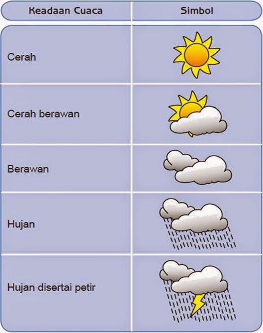 Gambar Cuaca Google Search Gambar Gambar Awan Awan