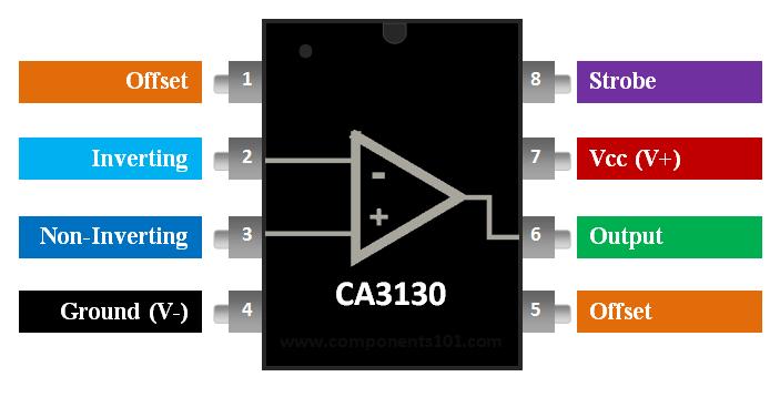 Ca3130 Mosfet Op
