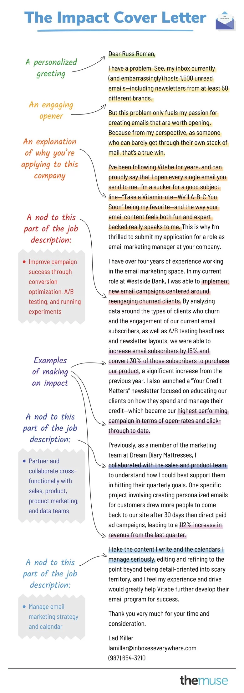 The Best Cover Letter Examples for Every Type of Job