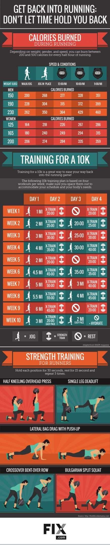 Fitness Challenge Running 29+ Trendy Ideas #fitness