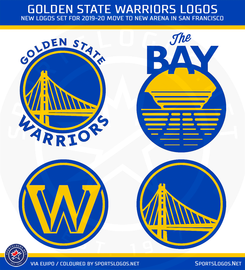 158 The Old Reader Golden State Warriors Logo Sports Team Logos Golden State Warriors