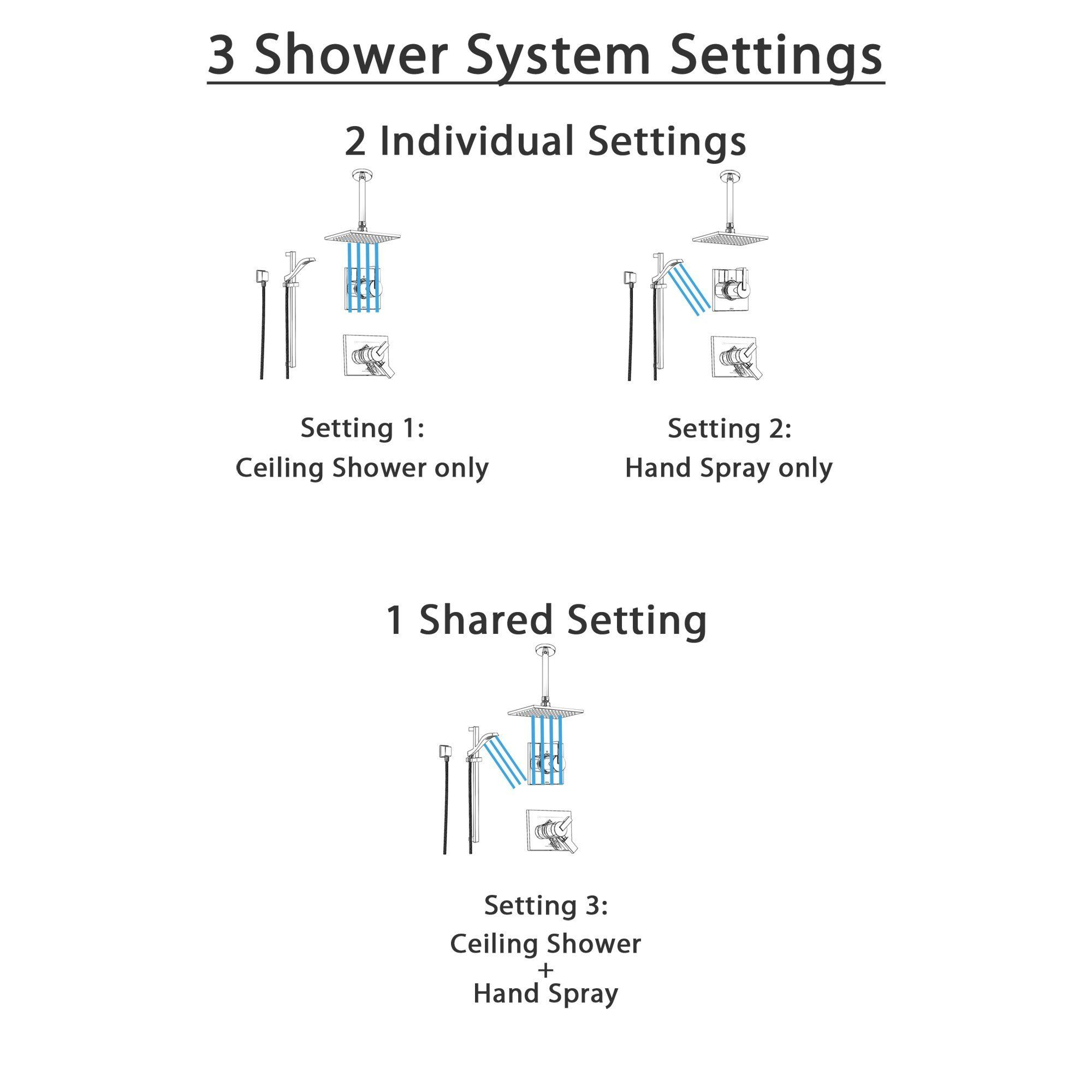 Delta Vero Chrome Shower System With Dual Control Shower Handle 3