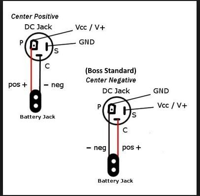 How to add a 2,1mm DC Socket to a 9V battery powered device