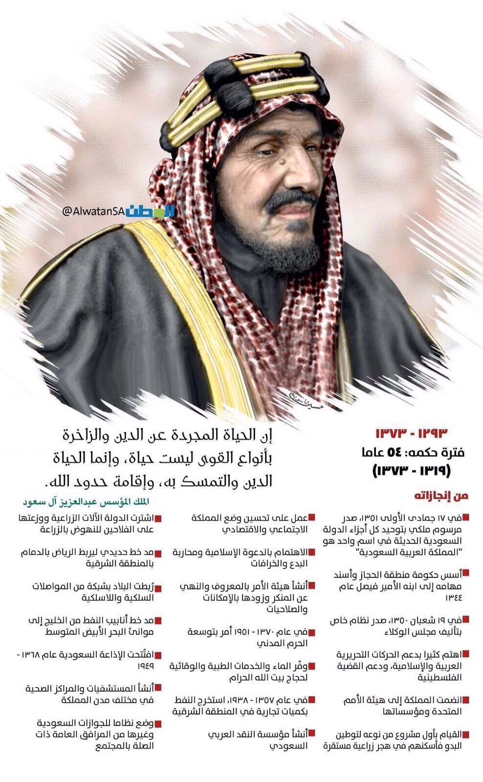 Pin By Shaima456 On Saudi Arabia المملكة العربية السعودية National Day Saudi Saudi Men King Salman Saudi Arabia