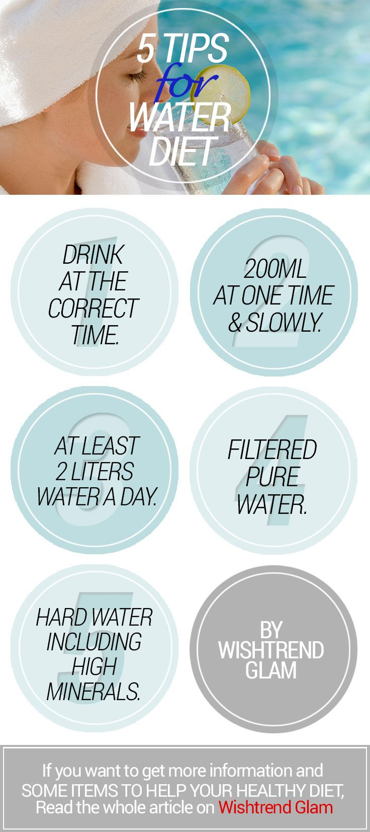 How to Do a Water Diet
