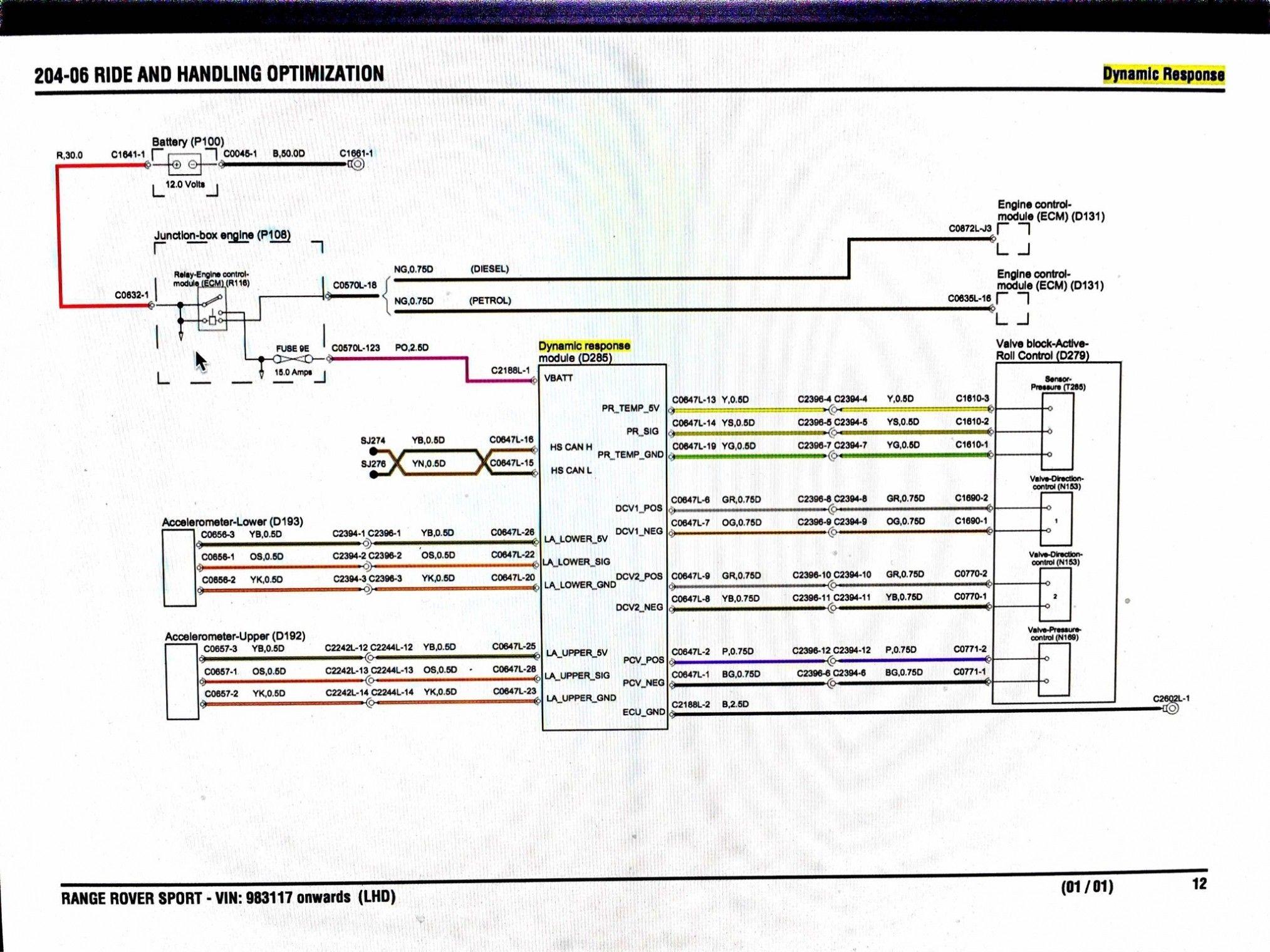 Unique Plug Wiring Diagram Australia