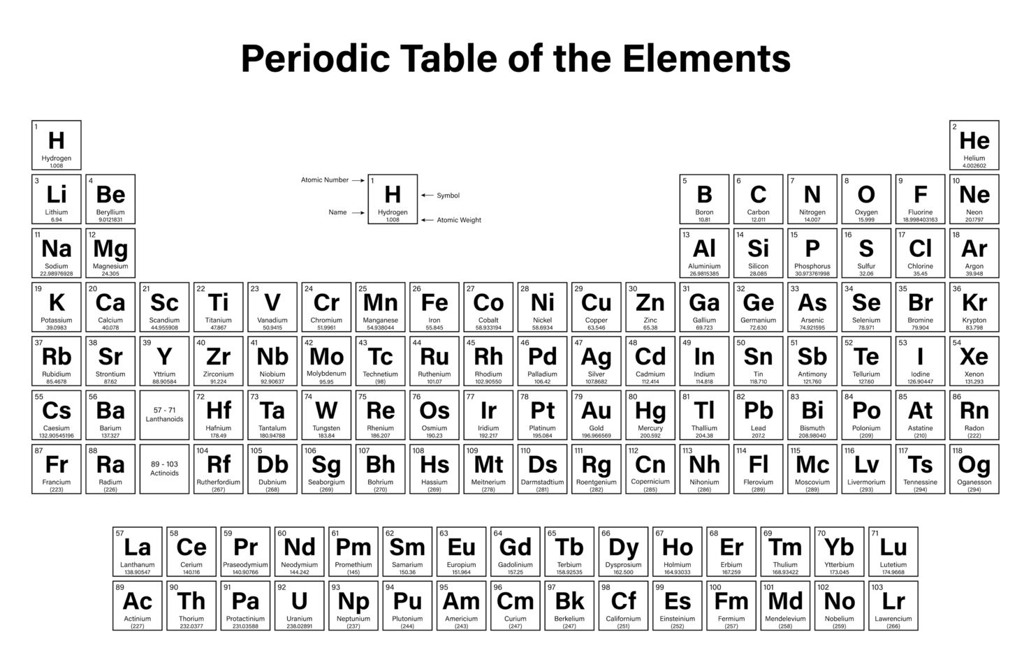 Plain periodic table images periodic table images the periodic table is one of the classic images of science that is the periodic table gamestrikefo Image collections