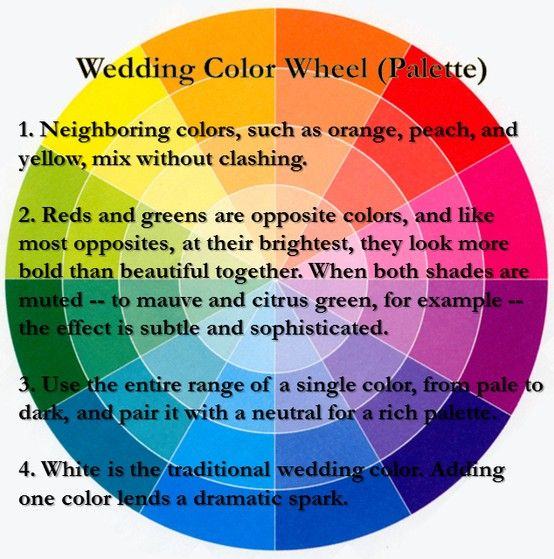 Wedding Color Wheel Palette