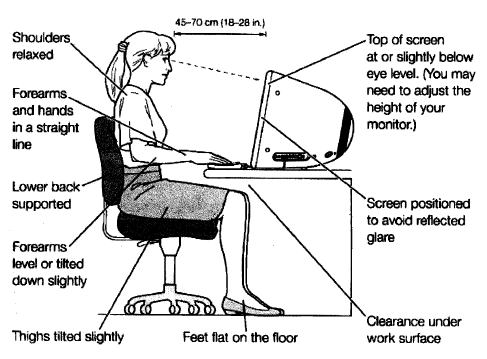 If You Work In An Office And Use A Computer You Can Avoid Injury By Sitting In The Right Positi Postures Daily Health Tips Beach Chair With Canopy