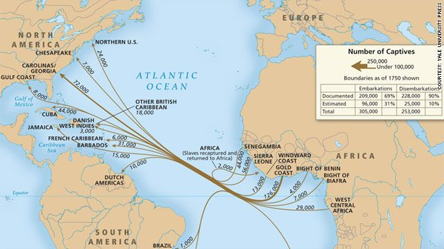 Slave trade from Africa to South America and North America The