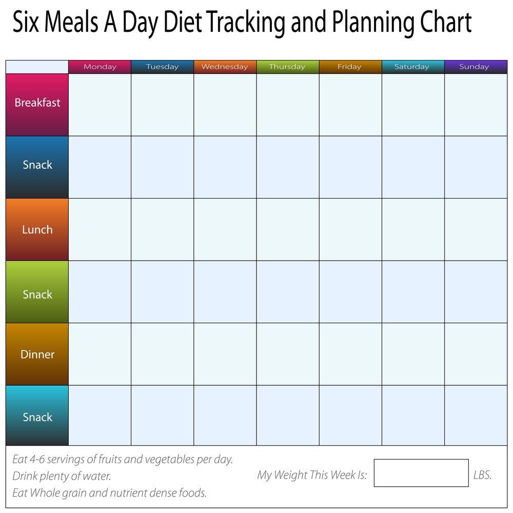 weekly diet chart weekly diet planner