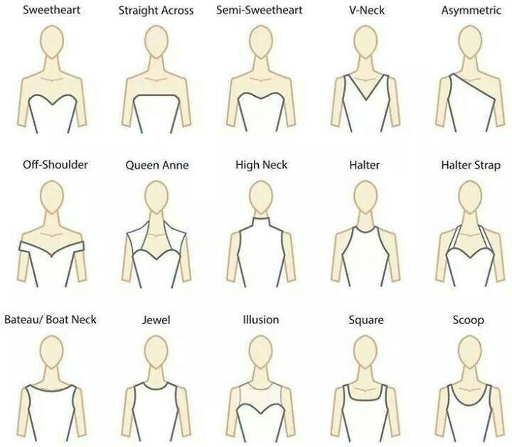 e18139cd570db4 Names for different type of neck line! | My Tips and ideas for safe ...