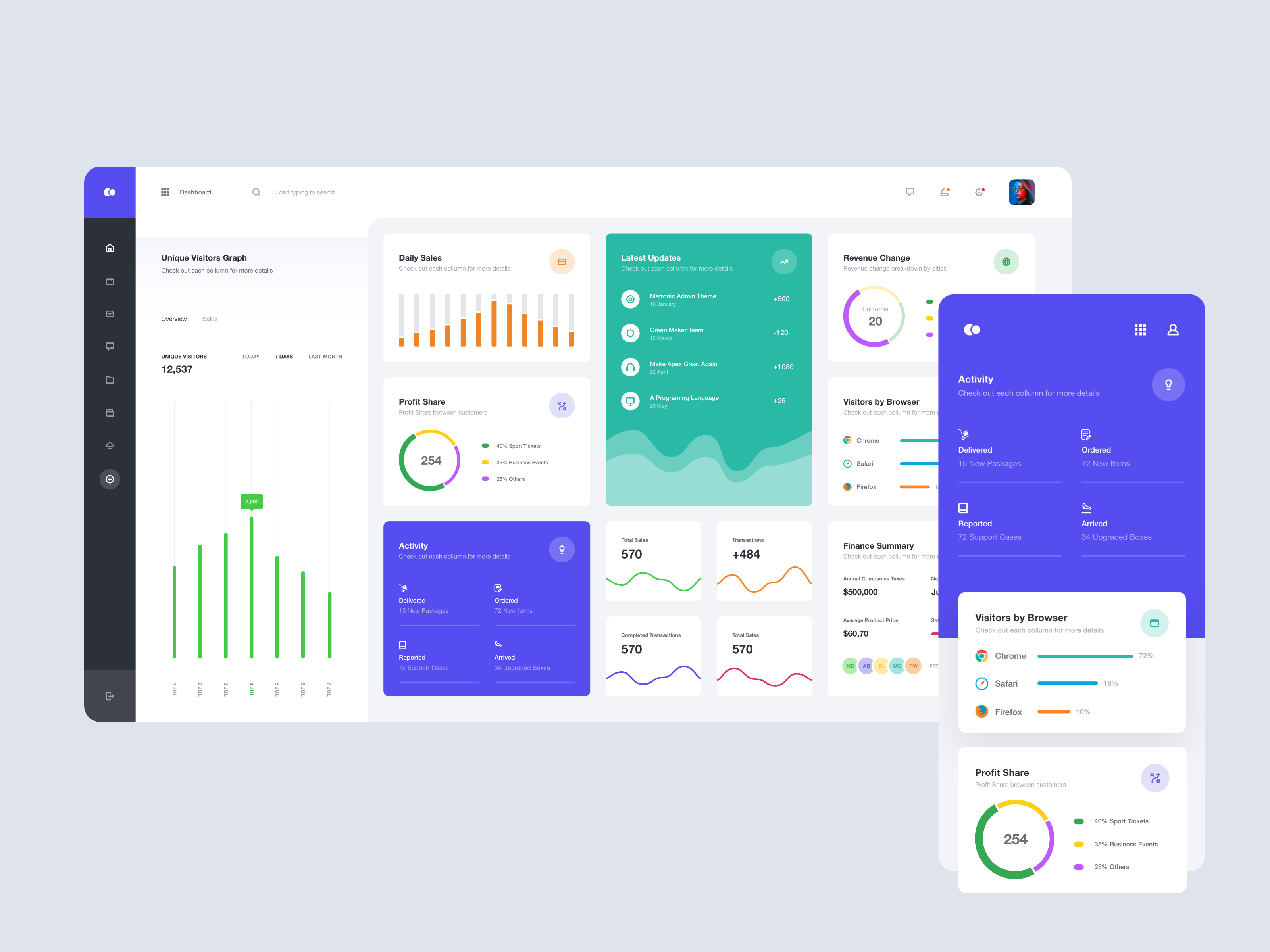 Pin on UX/UI design by Awesomed