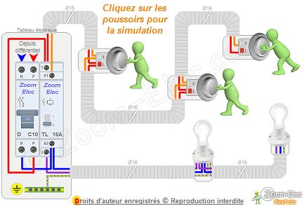 Cablage Telerupteur Bouton Poussoir Schema Electrique Cablage Electrique Maison