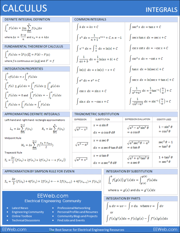 Integral Calculus Reference Sheet (1 page PDF) | Math Help | Math