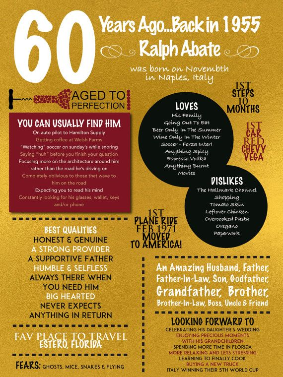 60th, 50th, 40th, or 30th Birthday Party Personalized Poster - Aged to Perfection Theme - DIY Download - Print at Home  This sign was such a hit at my fathers 60th birthday party, that I only found it appropriate to add it as one of my listings here on Etsy. I want you to have the