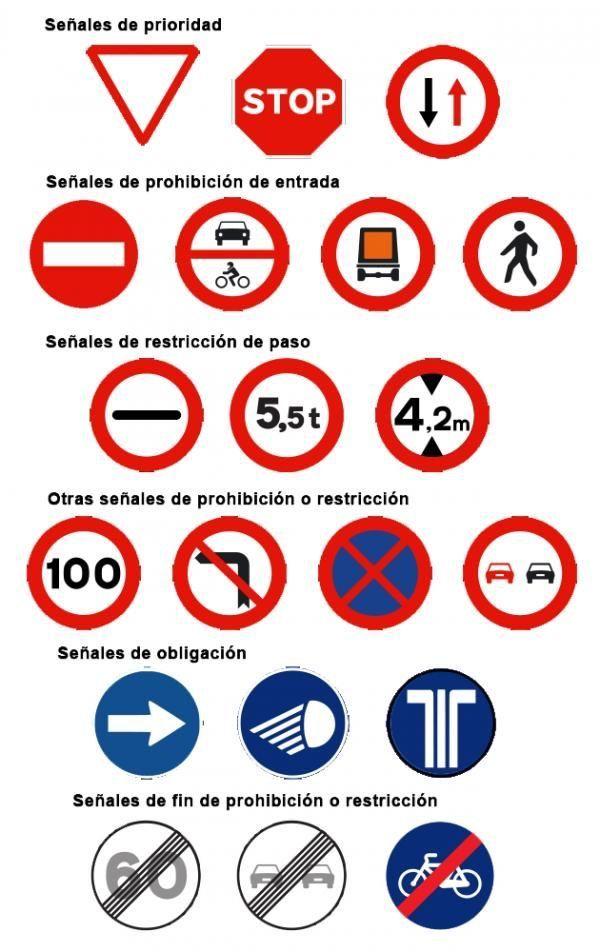 Senales De Trafico O Senales De Transito Son Los Signos Usados En La Via Publica Para Impartir La Inf Senales De Trafico Senales De Transito Carnet De Conducir