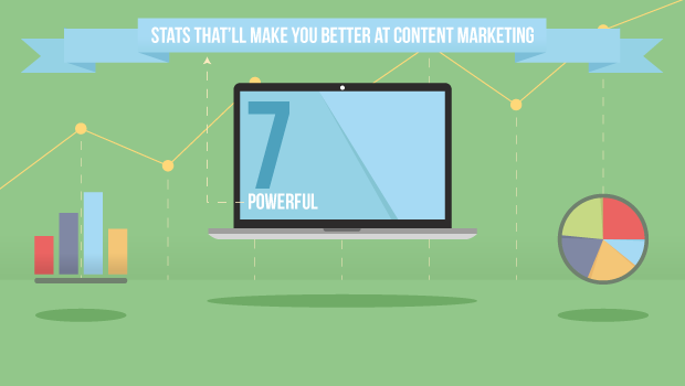 Do you want better stats for your content marketing campaigns? Then you're not alone. I've picked out the 7 best current stats, but we could do with more...