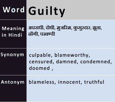 Guilty-Meaning in Hindi | English Vocabulary | English