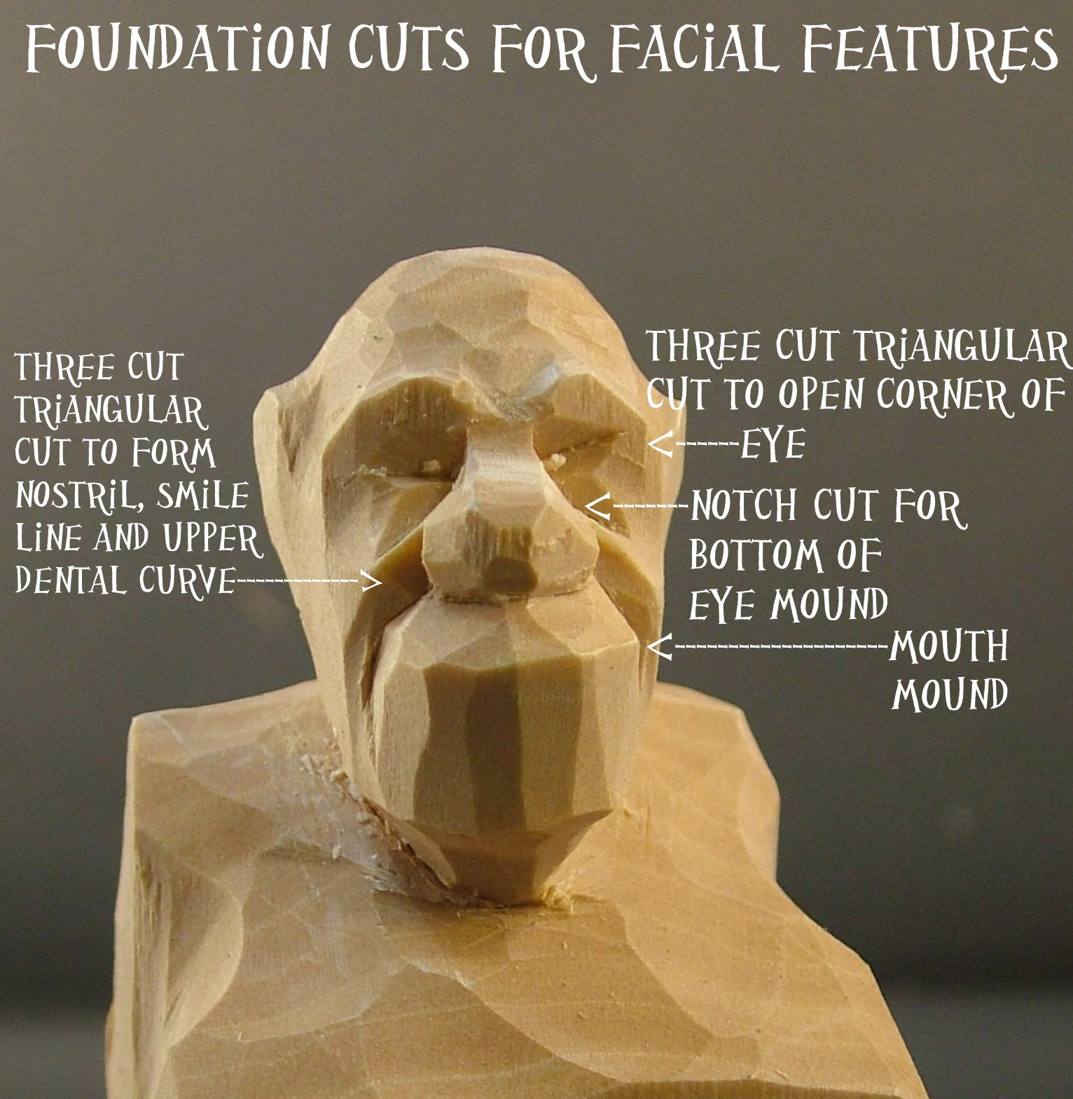 Foundation cuts for facial features wood carvings pinterest