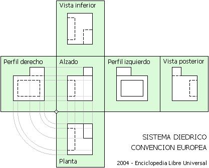 Sistema Diedrico Articulo De La Enciclopedia Educacion Plastica Y Visual Educacion Plastica Tecnicas De Dibujo