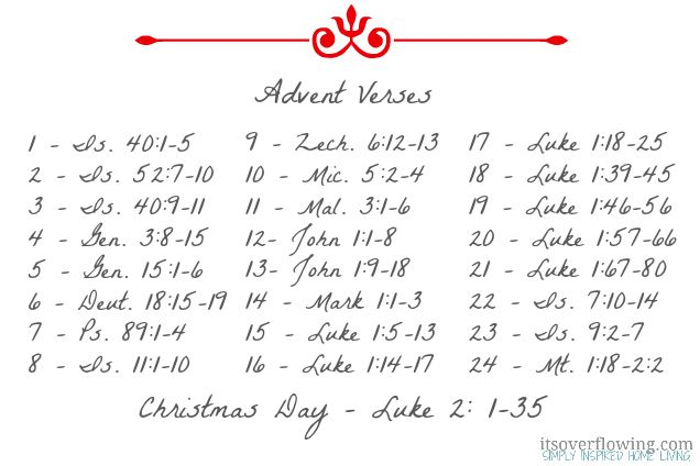 11 Inspiring Advent Christmas Quotes Prayers And Bible: Pin By It's Overflowing On Feature Friday Crafty Bloggers