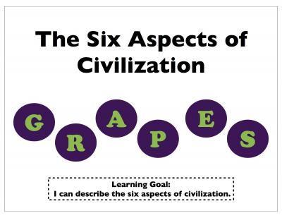 The six aspects of civilization grapes powerpoint the six aspects of civilization grapes geography religion achievement politics economics and social structures fandeluxe Images