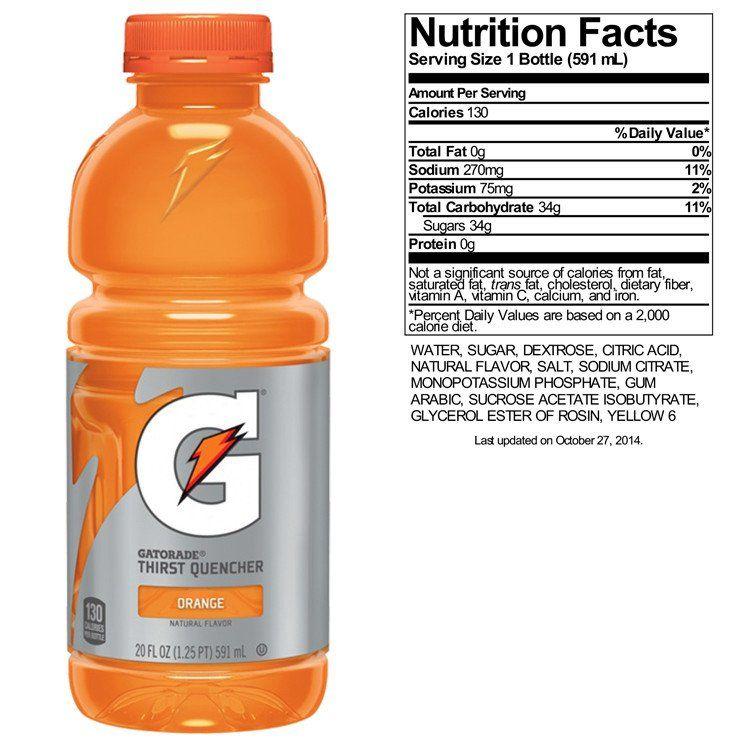 Gatorade Bottle Label Template Beautiful 24 Of Gatorade 12oz Sports Template For Labels Bottle Label Template Gatorade Bottle Bottle Labels