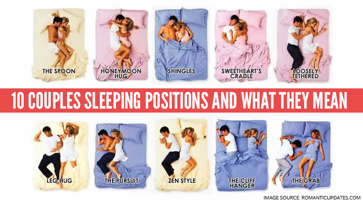 8 Sleeping Positions And Their Effects On Health - Health - Nigeria