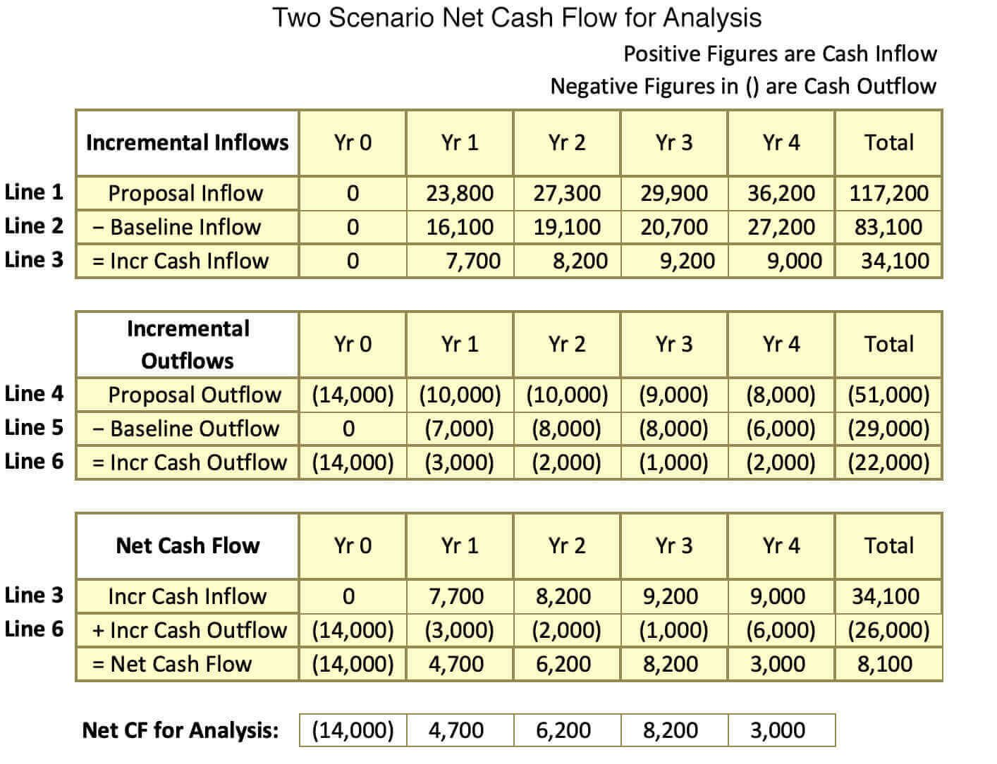 Pin On Hurdle Rate Test Wacc Rate Of Return Total cost of ownership calculations