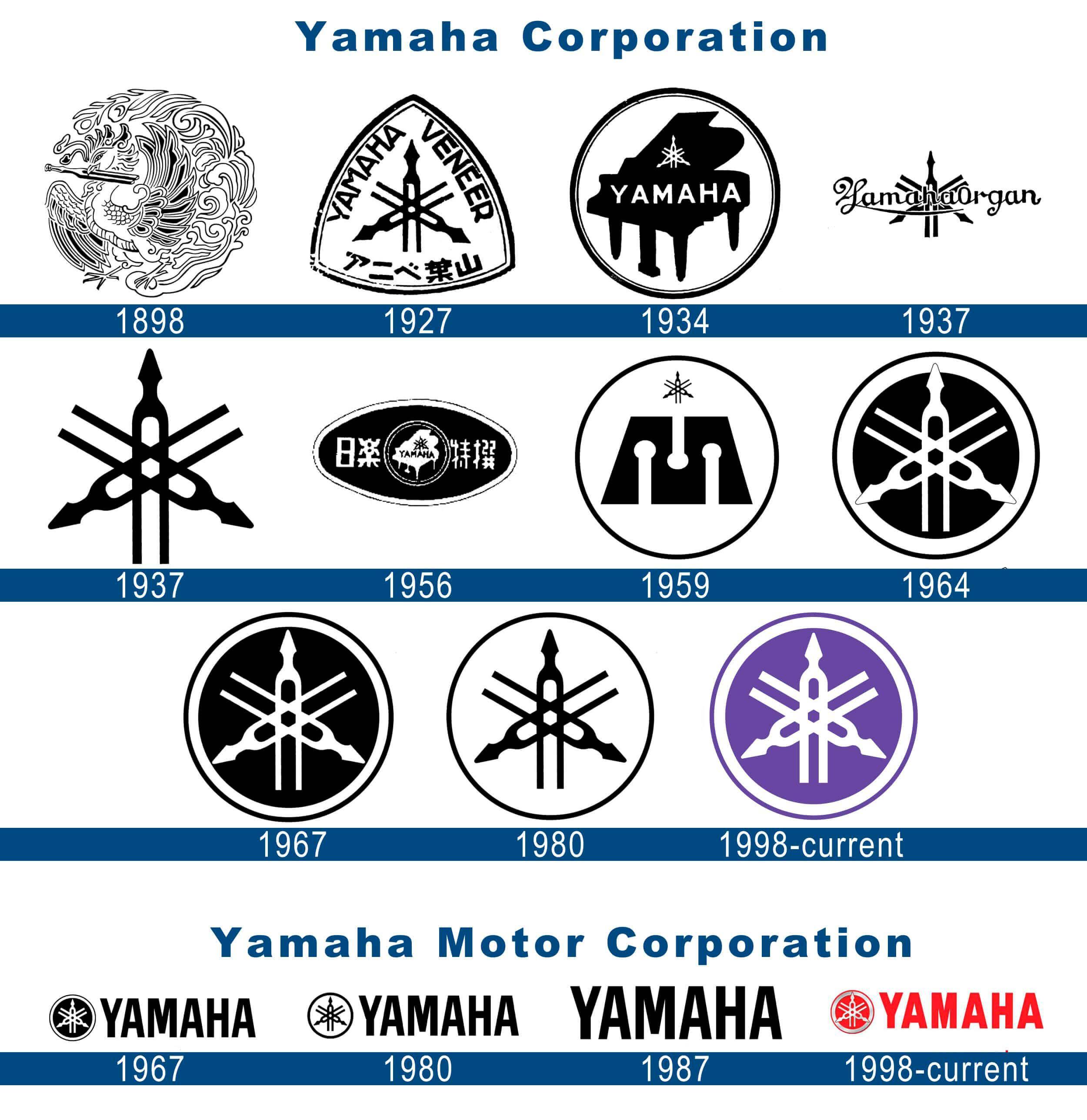 yamaha logo history yamaha logo yamaha motorcycles cars and motorcycles motorcycle logo  [ 2500 x 2576 Pixel ]