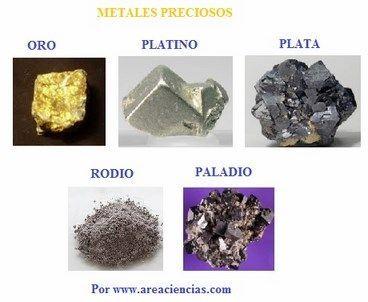 Ea de forex para metales plata