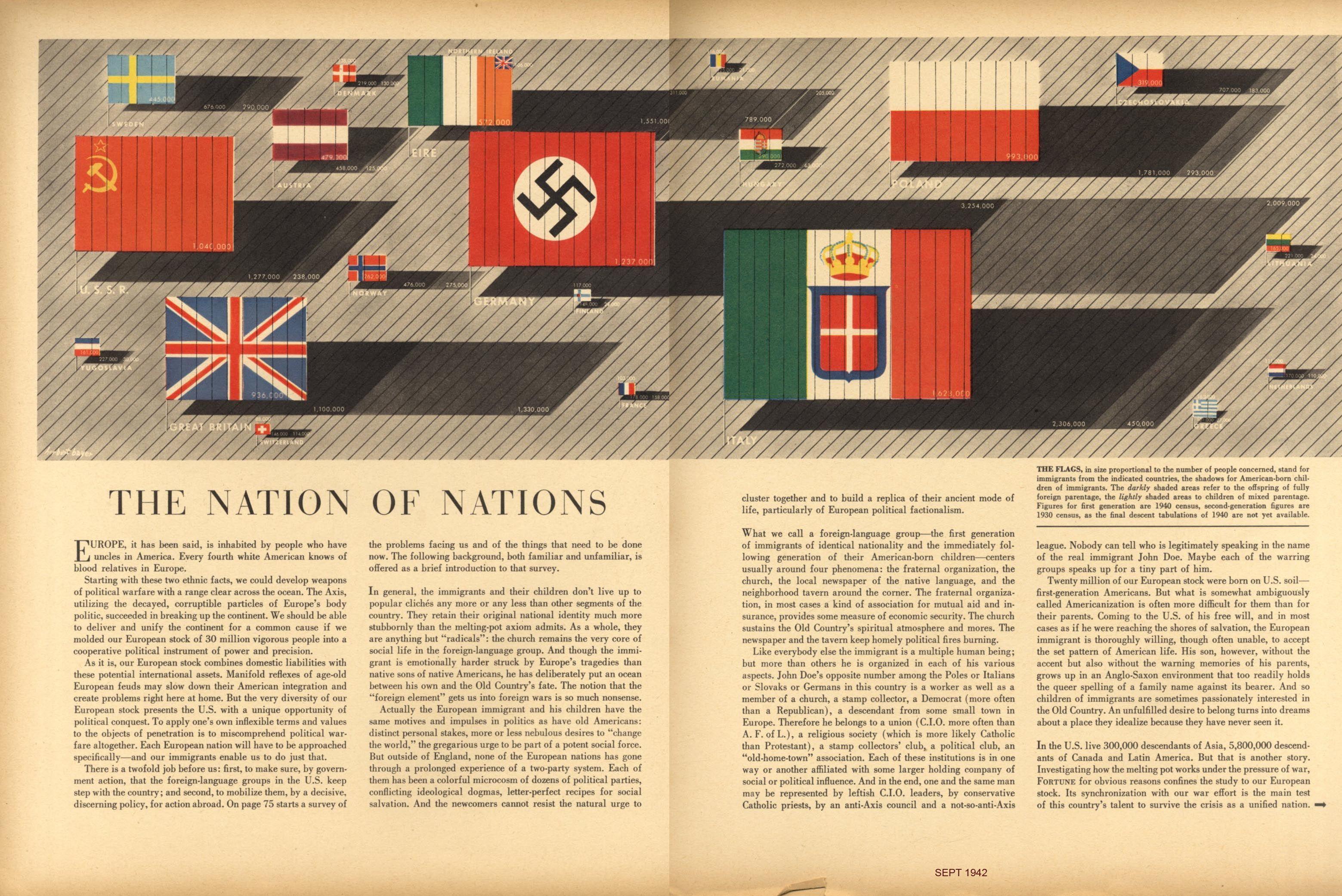 Vintage Infodesign [158] - Visualoop