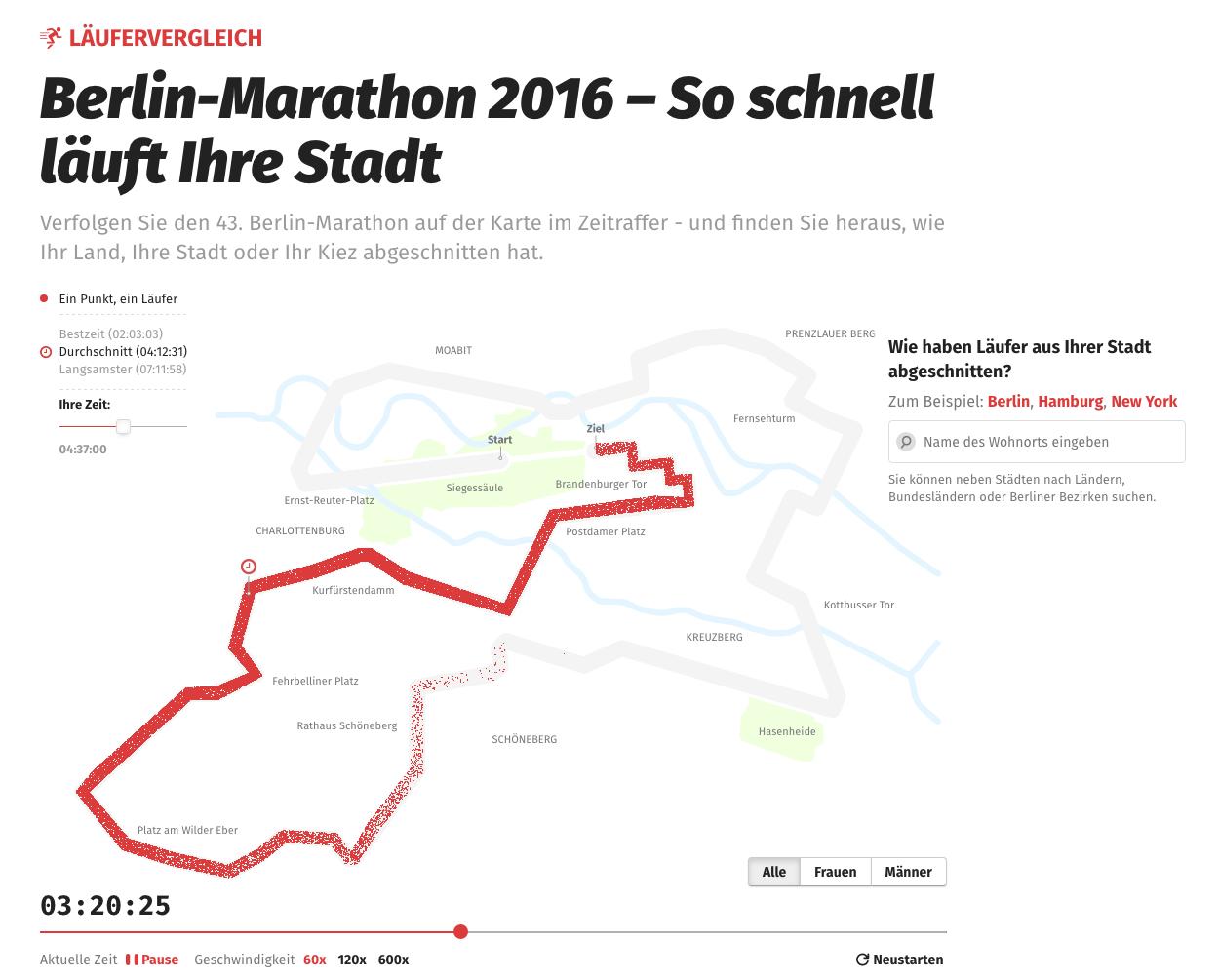 Berlin How Fast Your City Runs Berlin Marathon Berlin City