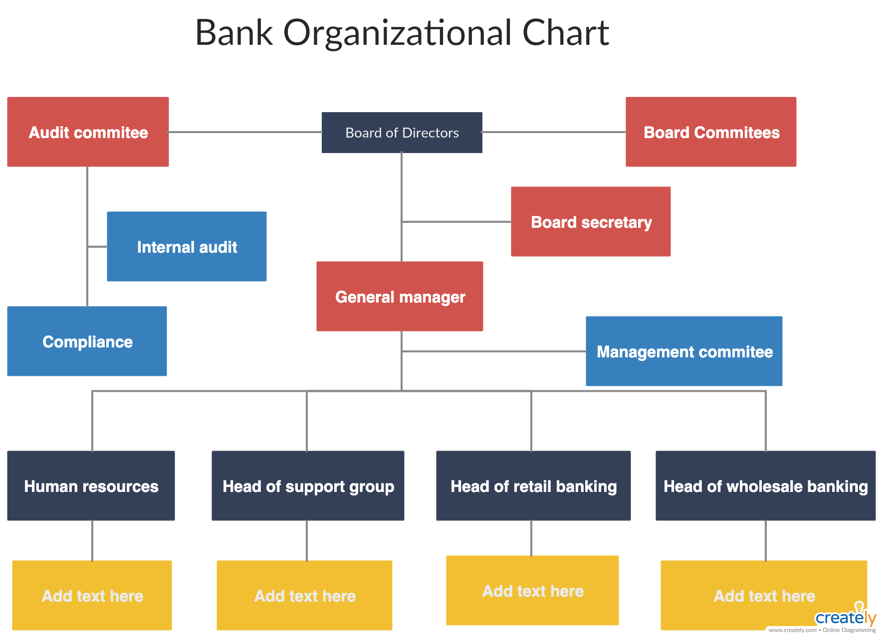 Org Chart Best Practices For Effective Organizational Charts Organizational Chart Org Chart Organizational Chart Design
