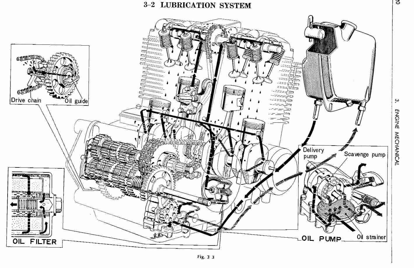 honda cb750 k2 wiring diagram rcd nz cb 750 oil flow engine pinterest and