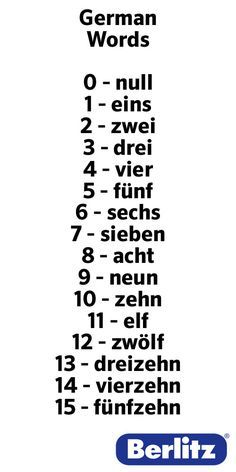german words for numbers learn a new language  german words for numbers