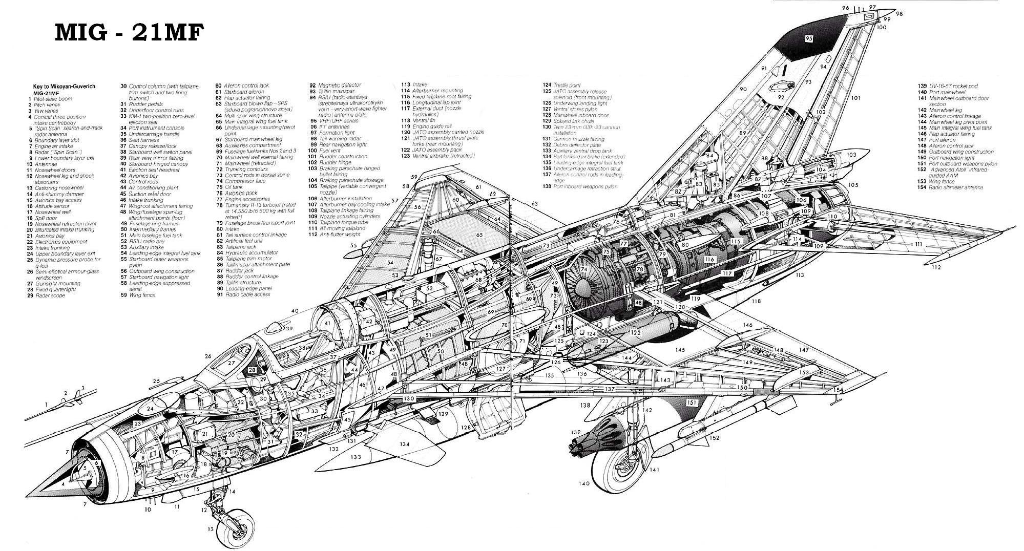Mig 21 Cutaway