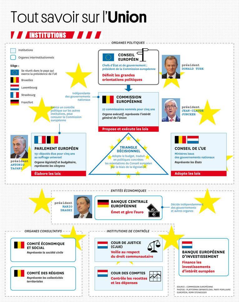 Epingle Sur C2 3 Prim E M C L Union Europeenne