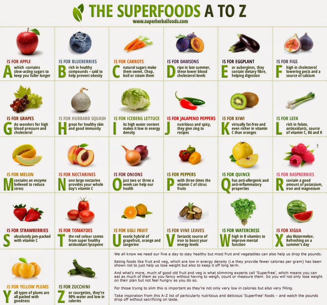 fruits vitamin chart: Eat your vitamins minerals and micronutrients for super health