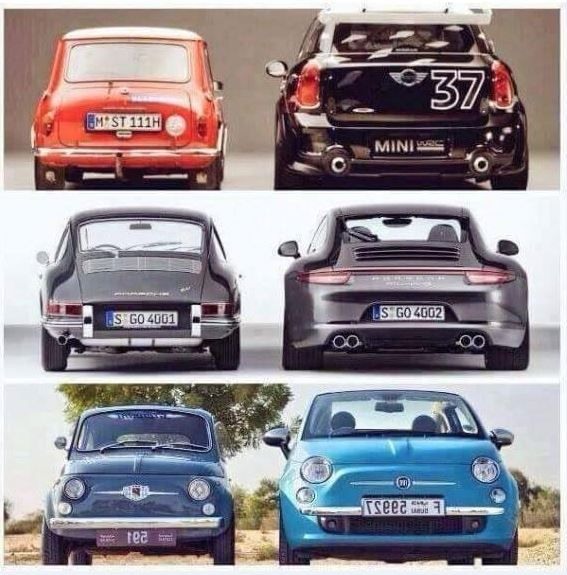 This Is How Bloated Cars Have Become Car Old Classic Cars Fiat