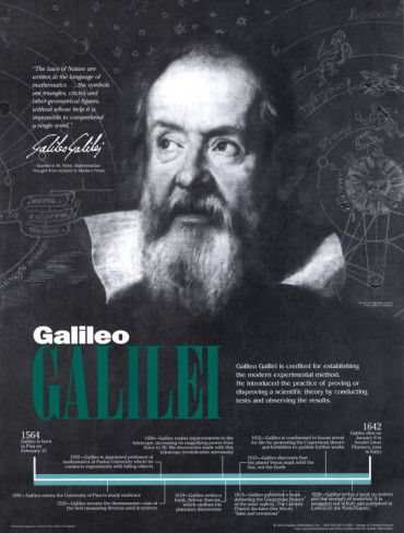 Galileo Galilei Poster at AllPosters.com