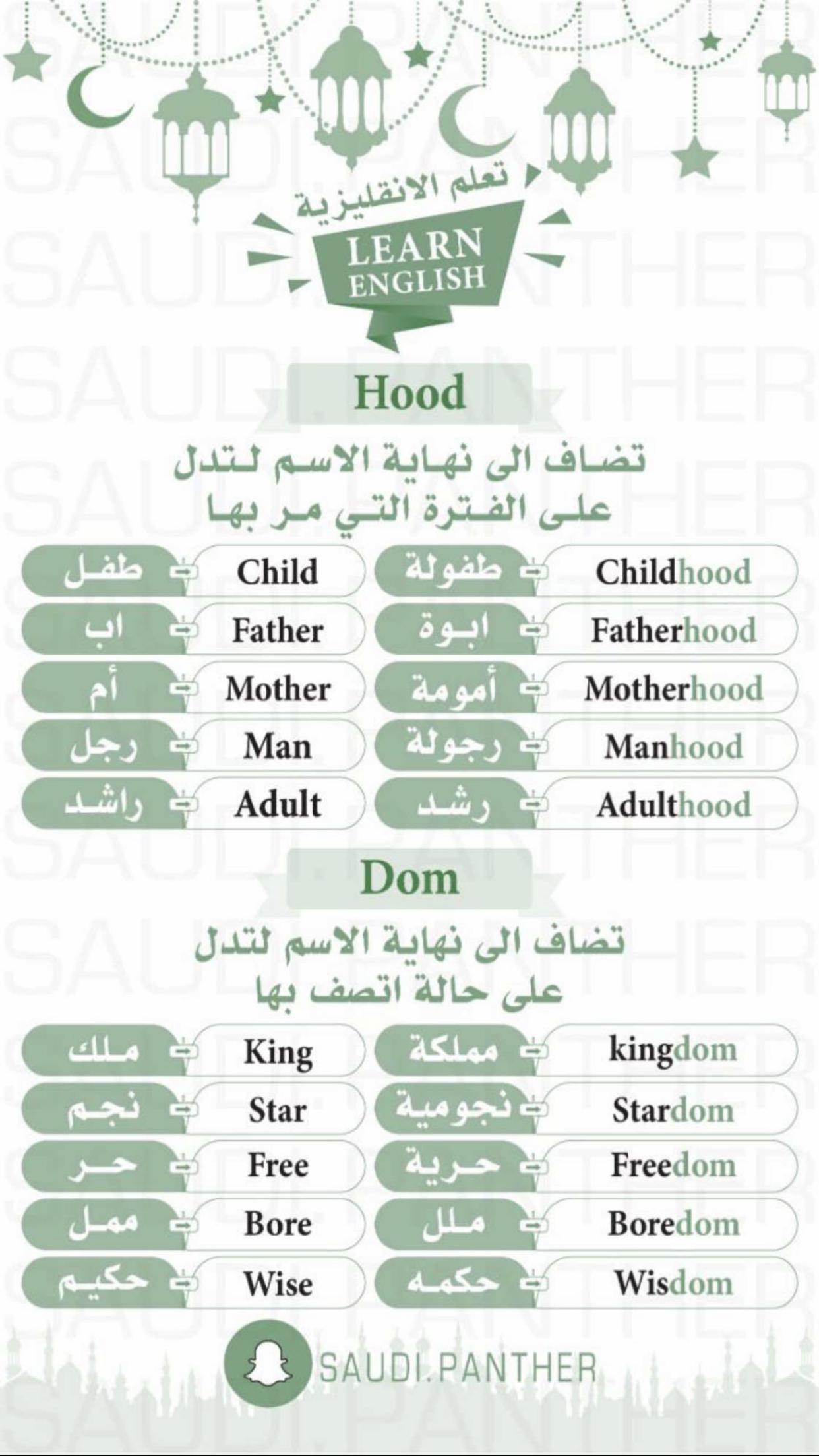 تعلم الانجليزية Learning English For Kids English Phonics Learn English