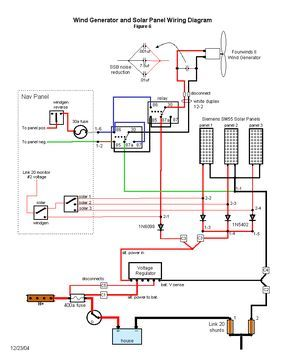 Wind Generator And Solar Wiring Diagram Wind Generator Wind Power Power Generator