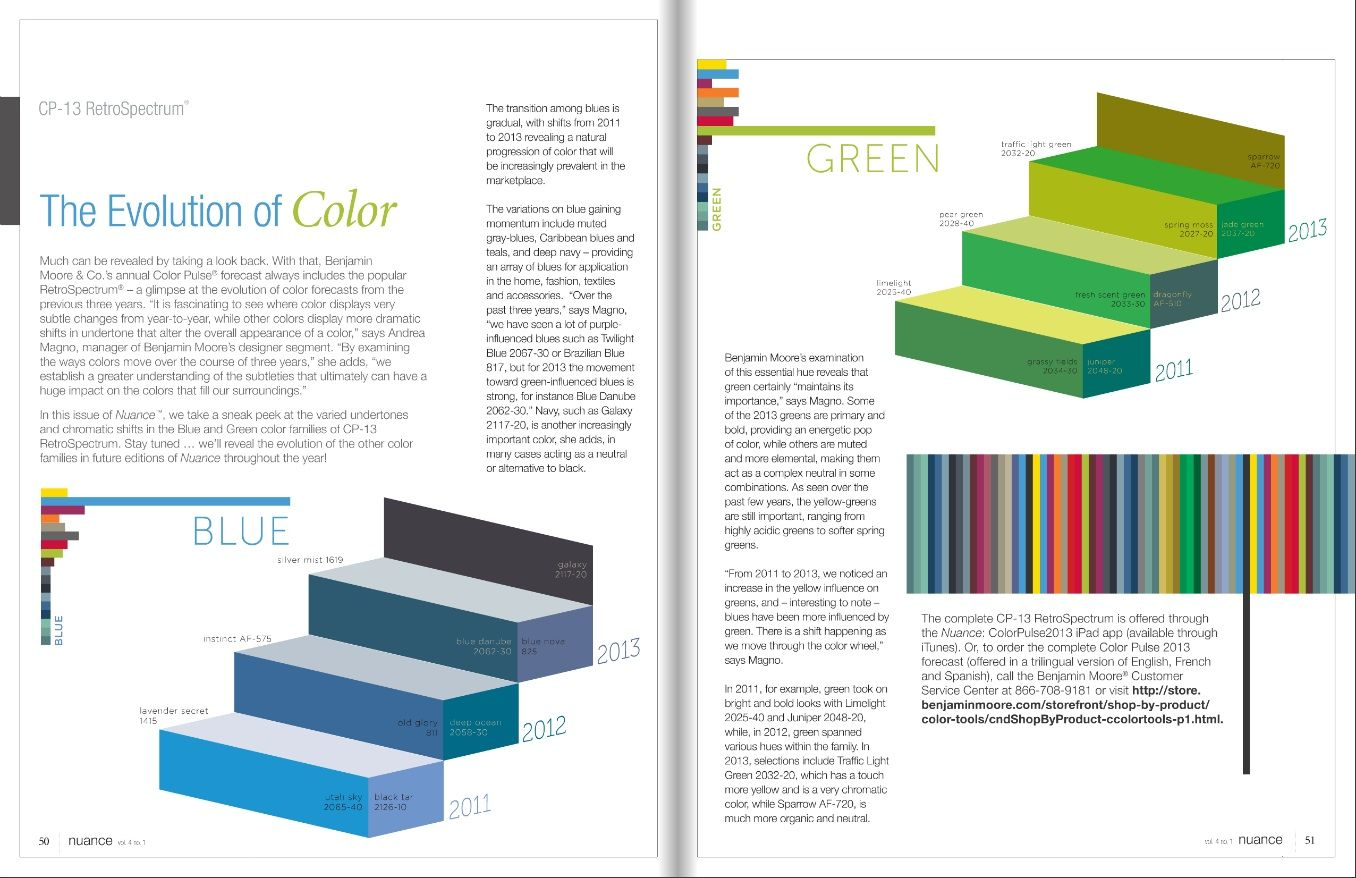 evolution of blue and green for 2013 exterior stain on benjamin moore interior paint chart id=93151
