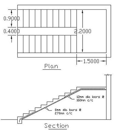 Design Of Staircase Rcc Structures Civil Engineering
