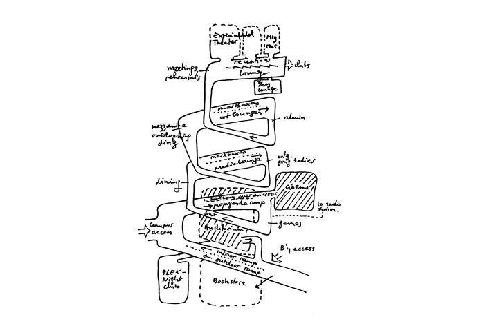 Learner Student Center    Diagram      Programmed Circulation   Concept architecture  Design